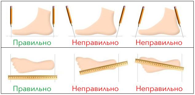 sole-measure